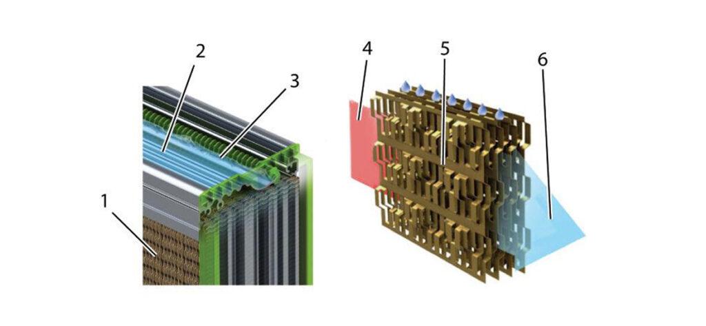 modul ewaporacyjny