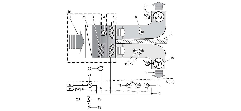 Opis procesu urządzenia do chłodzenia i wentylacji hal