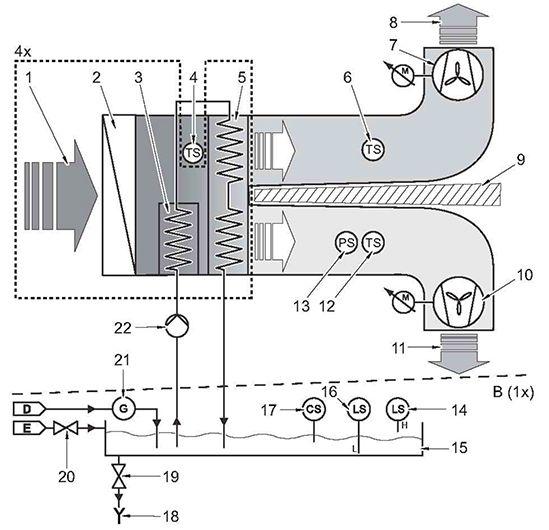 Klimatyzacja przemysłowa - schemat urządzenia