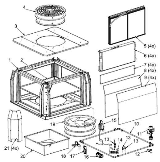 Główne komponenty Urządzenia do Chłodzenia i Klimatyzacji Przemysłowej