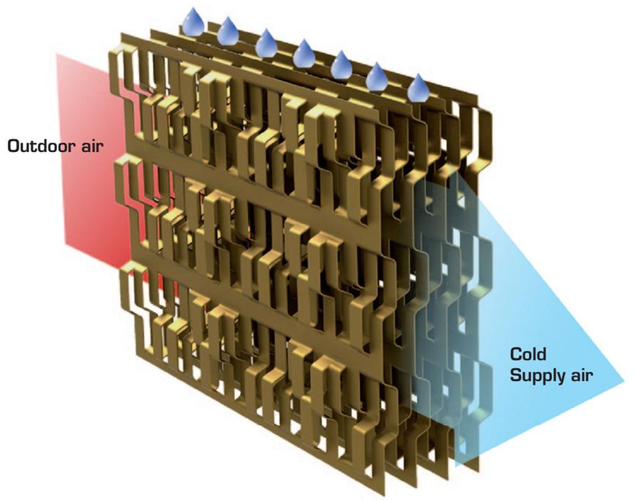 Element klimatyzacji przemysłowej - podkładka aluminiowa